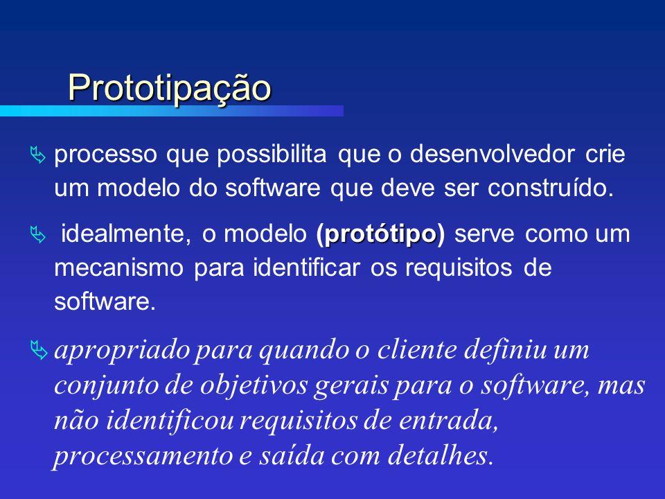 Prototipação Prototipação processo que possibilita que o desenvolvedor crie um modelo do software que deve ser construído.