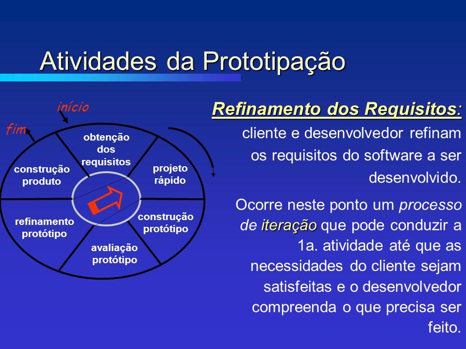 Refinamento dos Requisitos: Refinamento dos Requisitos: cliente e desenvolvedor refinam os requisitos do software a ser desenvolvido.