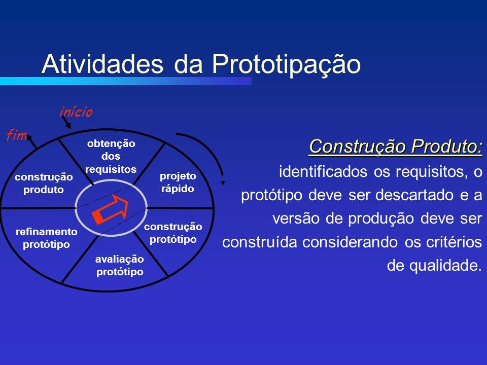 Construção Produto: Construção Produto: identificados os requisitos, o protótipo deve ser descartado e a versão de produção deve ser construída considerando os critérios de qualidade.