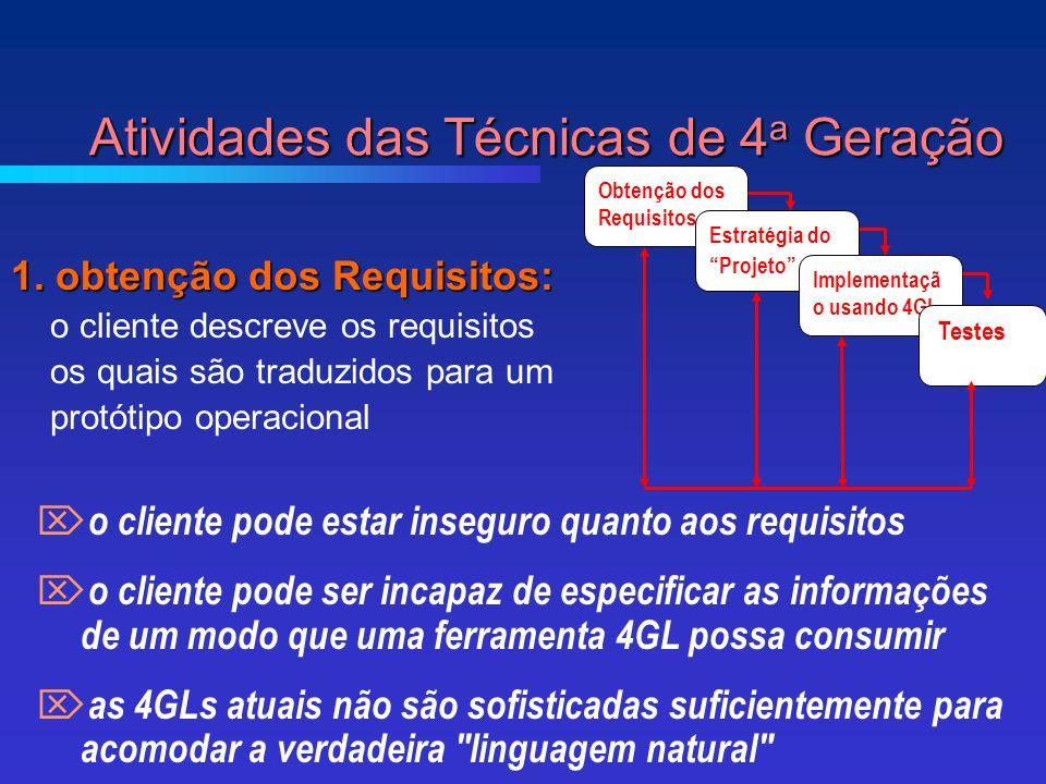 Atividades das Técnicas de 4 a Geração 1. obtenção dos Requisitos: 1.