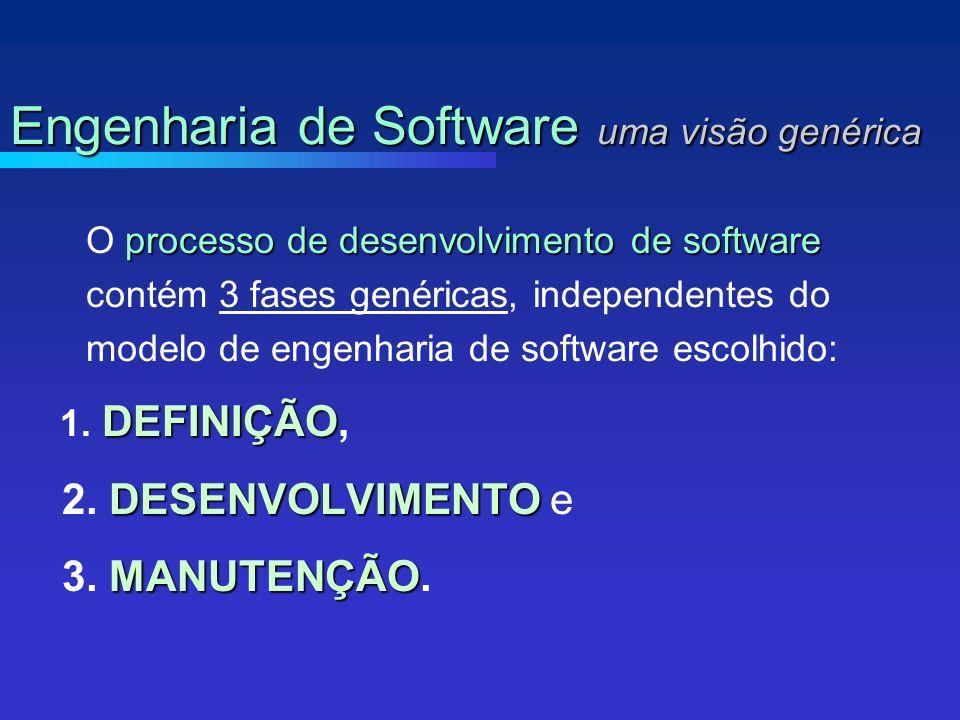 Engenharia de Software uma visão genérica processo de desenvolvimento de software O processo de desenvolvimento de software contém 3 fases genéricas, independentes do modelo de engenharia de software escolhido: DEFINIÇÃO 1.