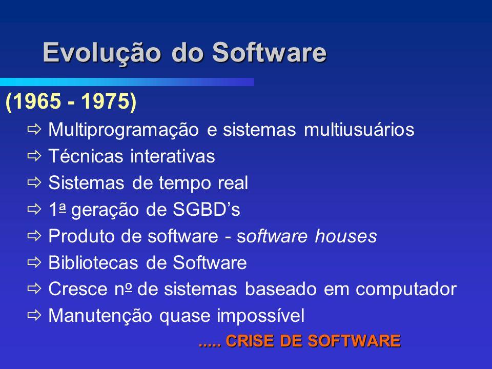 Evolução do Software (1965 - 1975) Multiprogramação e sistemas multiusuários Técnicas interativas Sistemas de tempo real 1 a geração de SGBDs Produto de software - software houses Bibliotecas de Software Cresce n o de sistemas baseado em computador Manutenção quase impossível.....