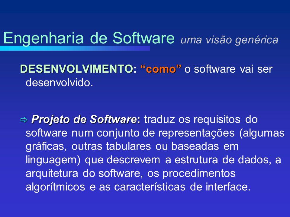 DESENVOLVIMENTOcomo DESENVOLVIMENTO: como o software vai ser desenvolvido.