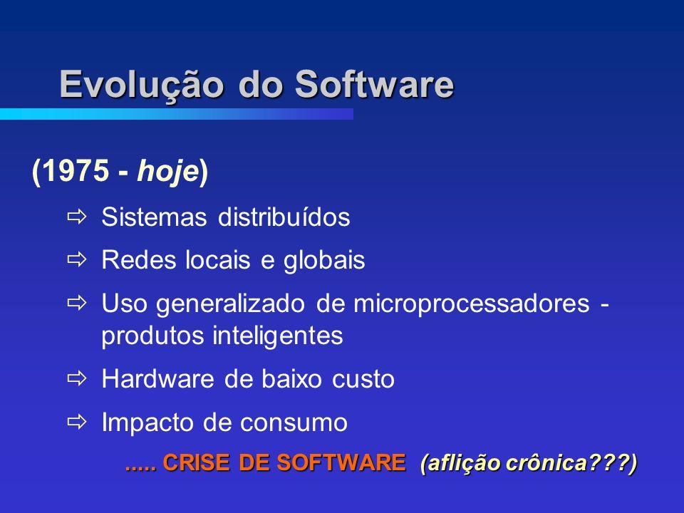 Evolução do Software (1975 - hoje) Sistemas distribuídos Redes locais e globais Uso generalizado de microprocessadores - produtos inteligentes Hardware de baixo custo Impacto de consumo.....
