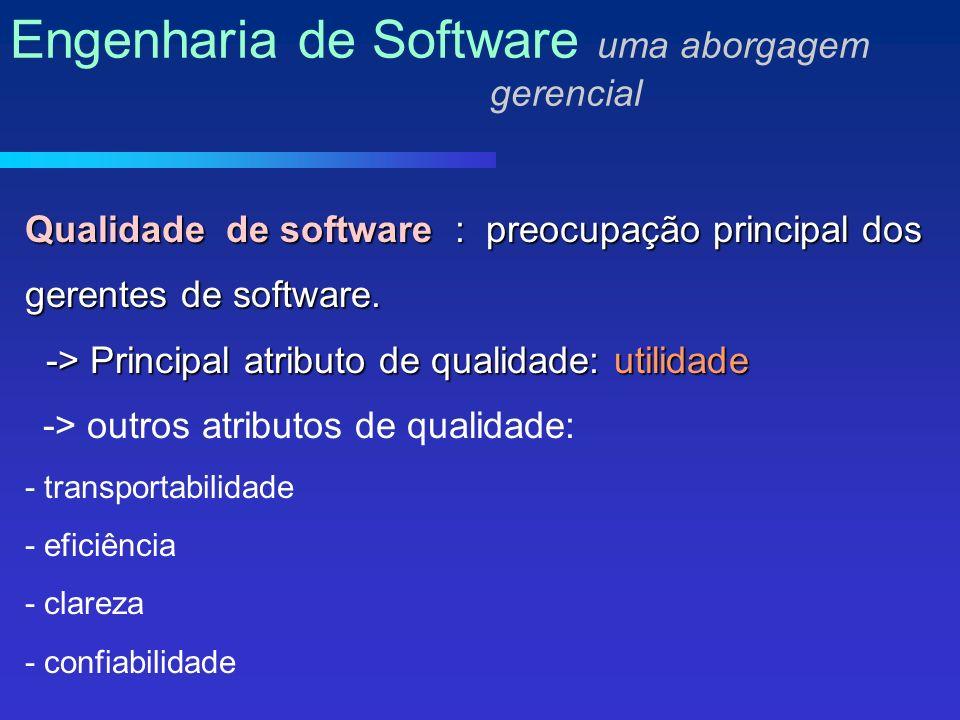 Qualidade de software : preocupação principal dos gerentes de software.