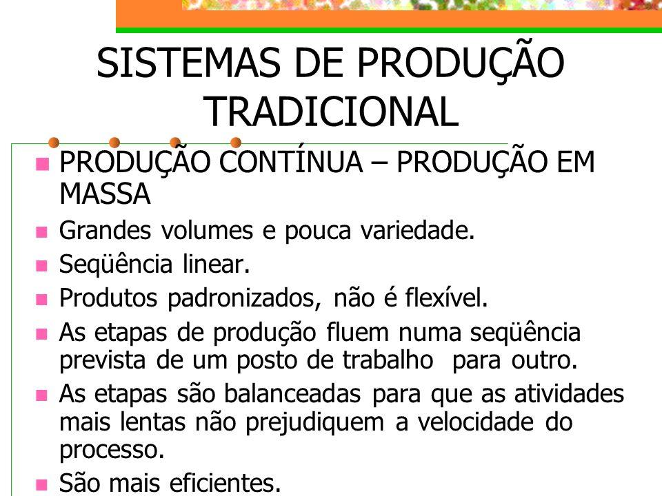 SISTEMAS DE PRODUÇÃO TRADICIONAL PRODUÇÃO CONTÍNUA – PRODUÇÃO EM MASSA Grandes volumes e pouca variedade. Seqüência linear. Produtos padronizados, não