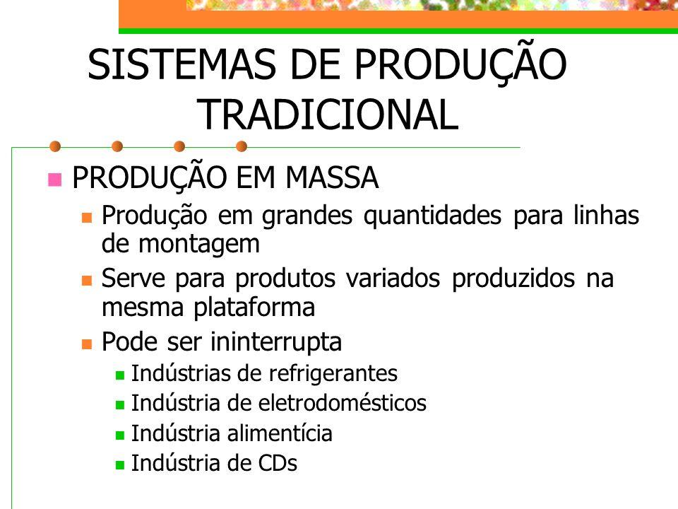 SISTEMAS DE PRODUÇÃO TRADICIONAL PRODUÇÃO EM MASSA Produção em grandes quantidades para linhas de montagem Serve para produtos variados produzidos na
