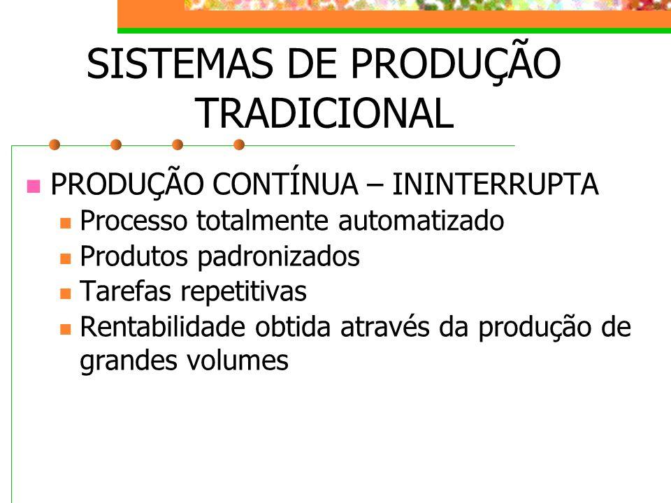 SISTEMAS DE PRODUÇÃO TRADICIONAL PRODUÇÃO CONTÍNUA – ININTERRUPTA Processo totalmente automatizado Produtos padronizados Tarefas repetitivas Rentabili