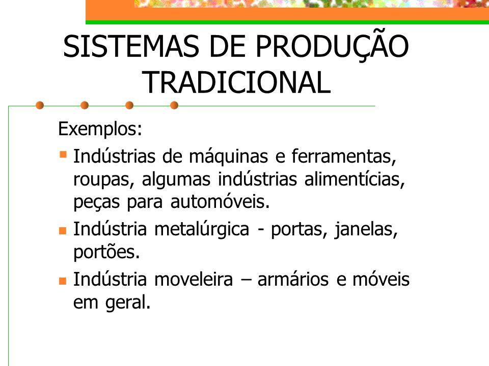 SISTEMAS DE PRODUÇÃO TRADICIONAL Exemplos: Indústrias de máquinas e ferramentas, roupas, algumas indústrias alimentícias, peças para automóveis. Indús