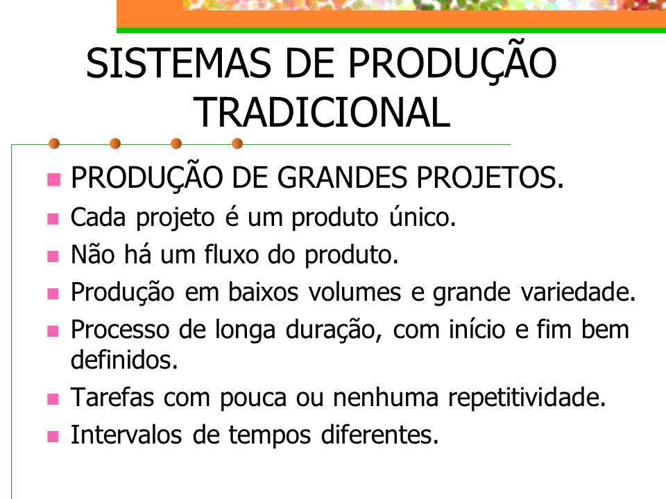 SISTEMAS DE PRODUÇÃO TRADICIONAL PRODUÇÃO DE GRANDES PROJETOS. Cada projeto é um produto único. Não há um fluxo do produto. Produção em baixos volumes