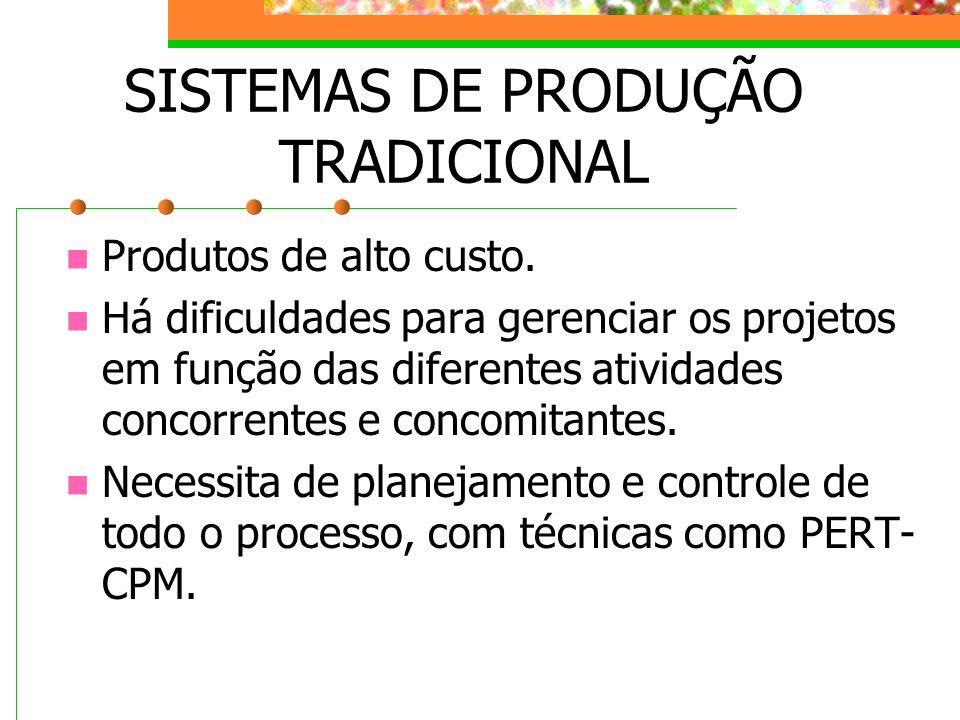 SISTEMAS DE PRODUÇÃO TRADICIONAL Produtos de alto custo. Há dificuldades para gerenciar os projetos em função das diferentes atividades concorrentes e