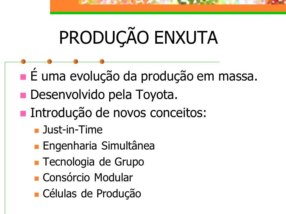 PRODUÇÃO ENXUTA É uma evolução da produção em massa. Desenvolvido pela Toyota. Introdução de novos conceitos: Just-in-Time Engenharia Simultânea Tecno