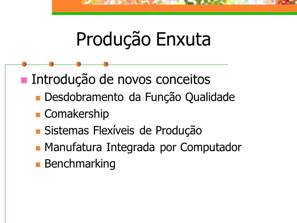 Produção Enxuta Introdução de novos conceitos Desdobramento da Função Qualidade Comakership Sistemas Flexíveis de Produção Manufatura Integrada por Co