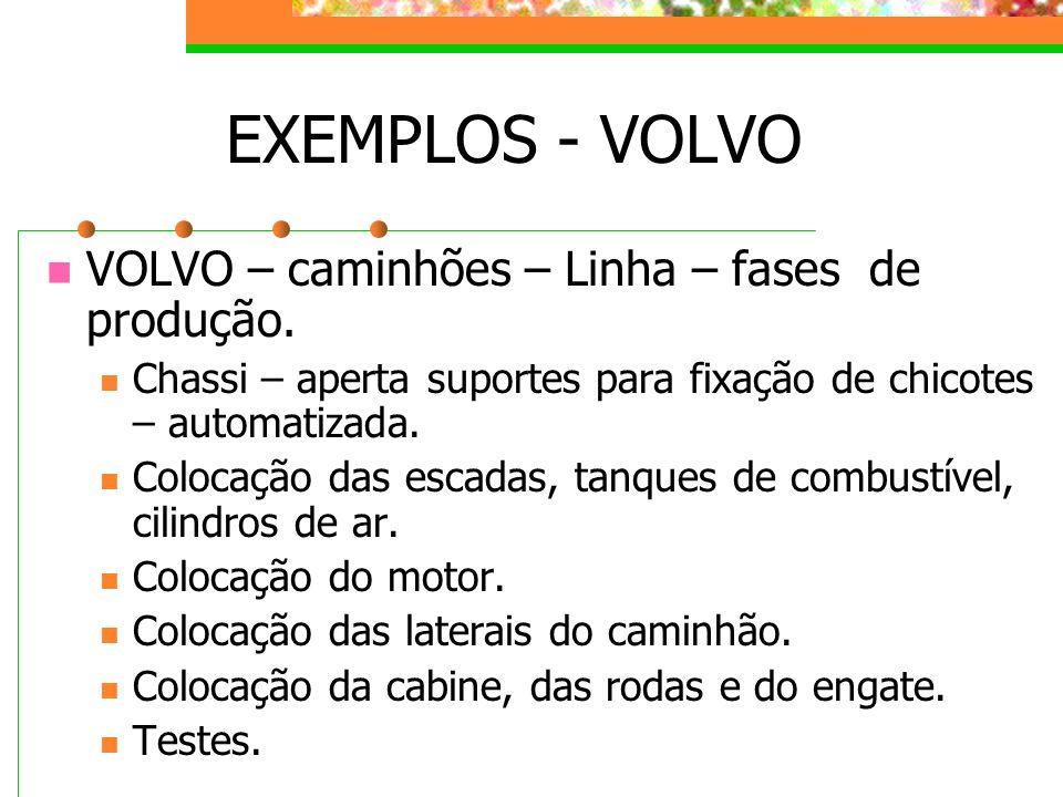 EXEMPLOS - VOLVO VOLVO – caminhões – Linha – fases de produção. Chassi – aperta suportes para fixação de chicotes – automatizada. Colocação das escada