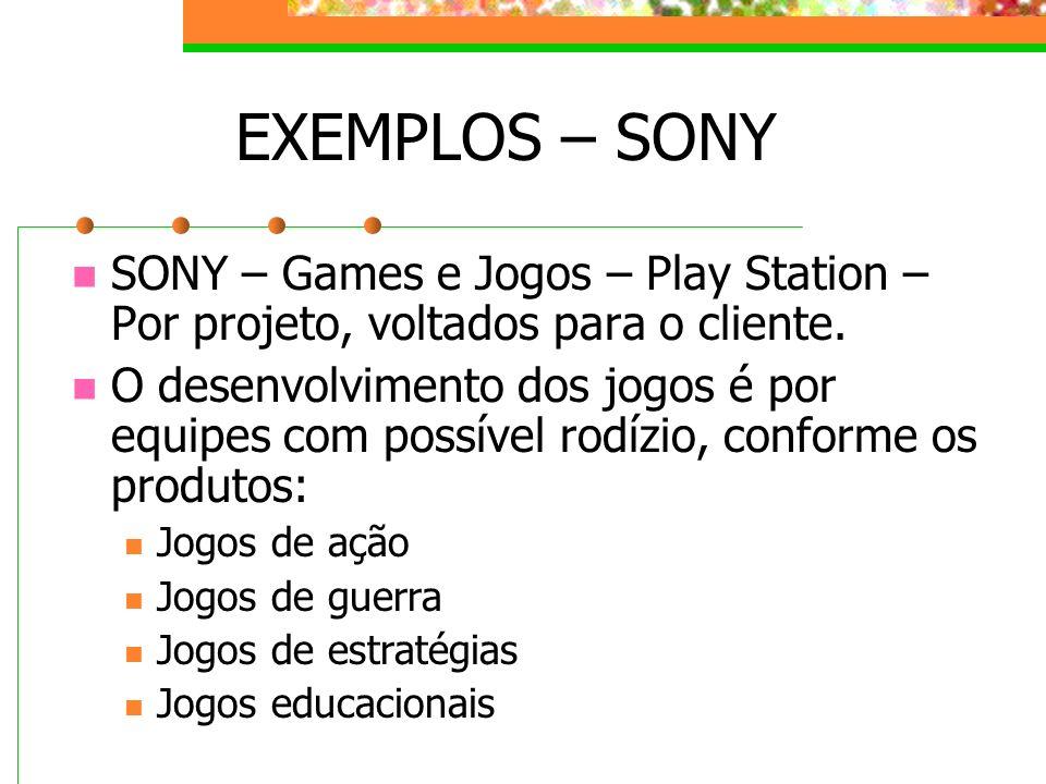 EXEMPLOS – SONY SONY – Games e Jogos – Play Station – Por projeto, voltados para o cliente. O desenvolvimento dos jogos é por equipes com possível rod