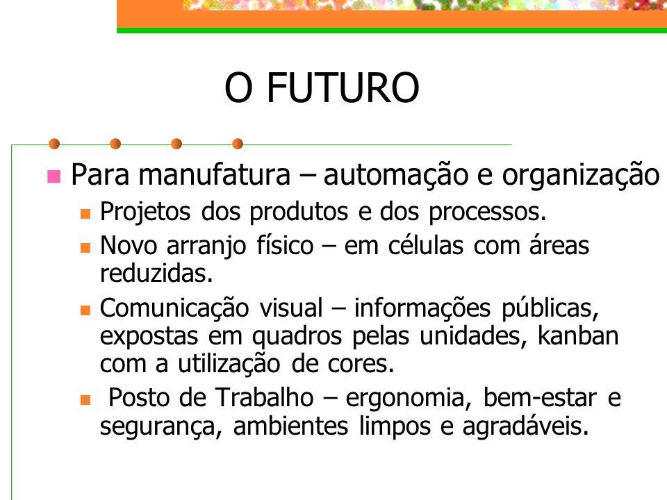 O FUTURO Para manufatura – automação e organização Projetos dos produtos e dos processos. Novo arranjo físico – em células com áreas reduzidas. Comuni