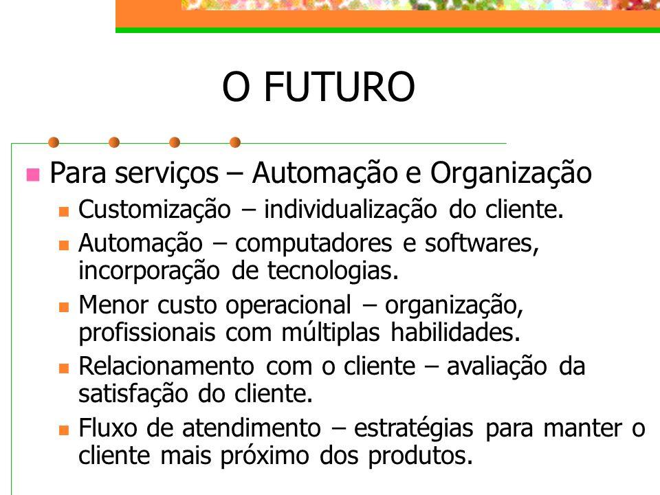 O FUTURO Para serviços – Automação e Organização Customização – individualização do cliente. Automação – computadores e softwares, incorporação de tec