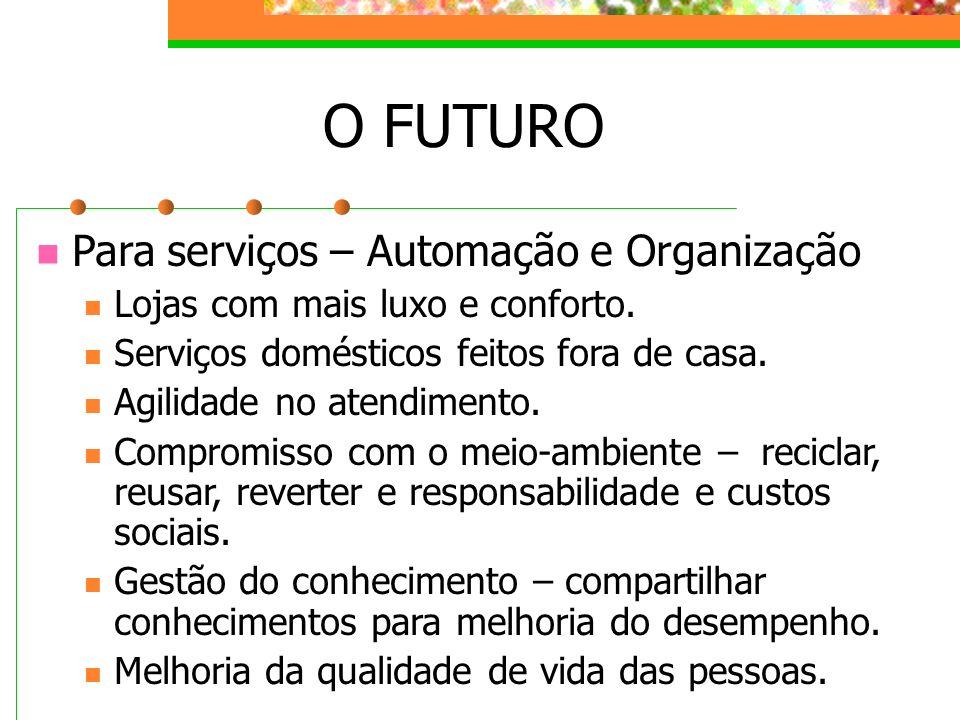 O FUTURO Para serviços – Automação e Organização Lojas com mais luxo e conforto. Serviços domésticos feitos fora de casa. Agilidade no atendimento. Co
