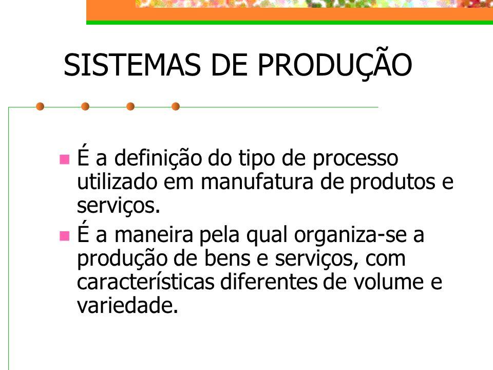 SISTEMAS DE PRODUÇÃO É a definição do tipo de processo utilizado em manufatura de produtos e serviços. É a maneira pela qual organiza-se a produção de