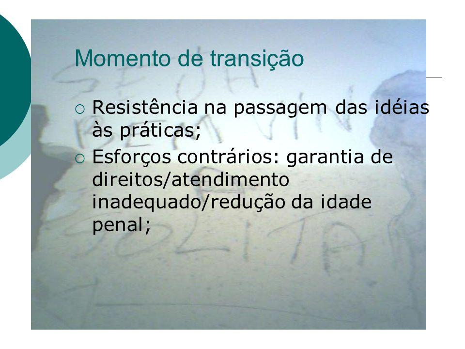 Momento de transição Resistência na passagem das idéias às práticas; Esforços contrários: garantia de direitos/atendimento inadequado/redução da idade