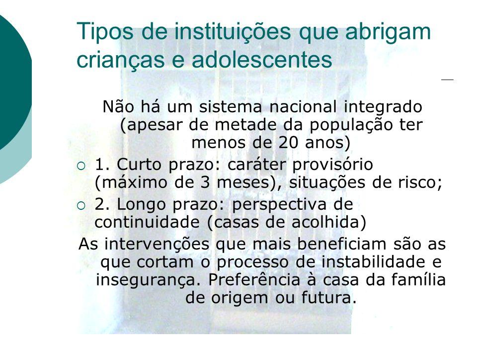 Tipos de instituições que abrigam crianças e adolescentes Não há um sistema nacional integrado (apesar de metade da população ter menos de 20 anos) 1.