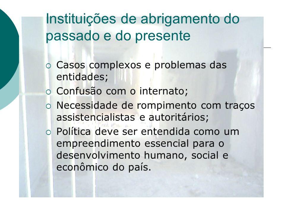 Instituições de abrigamento do passado e do presente Casos complexos e problemas das entidades; Confusão com o internato; Necessidade de rompimento co