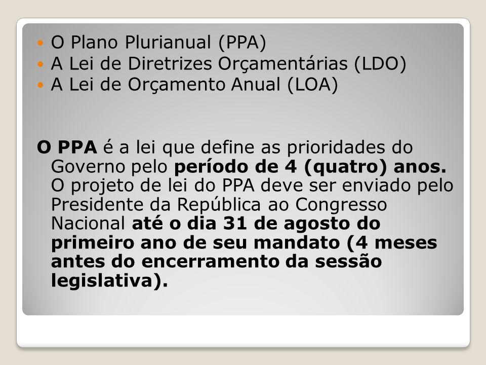 O Plano Plurianual (PPA) A Lei de Diretrizes Orçamentárias (LDO) A Lei de Orçamento Anual (LOA) O PPA é a lei que define as prioridades do Governo pel