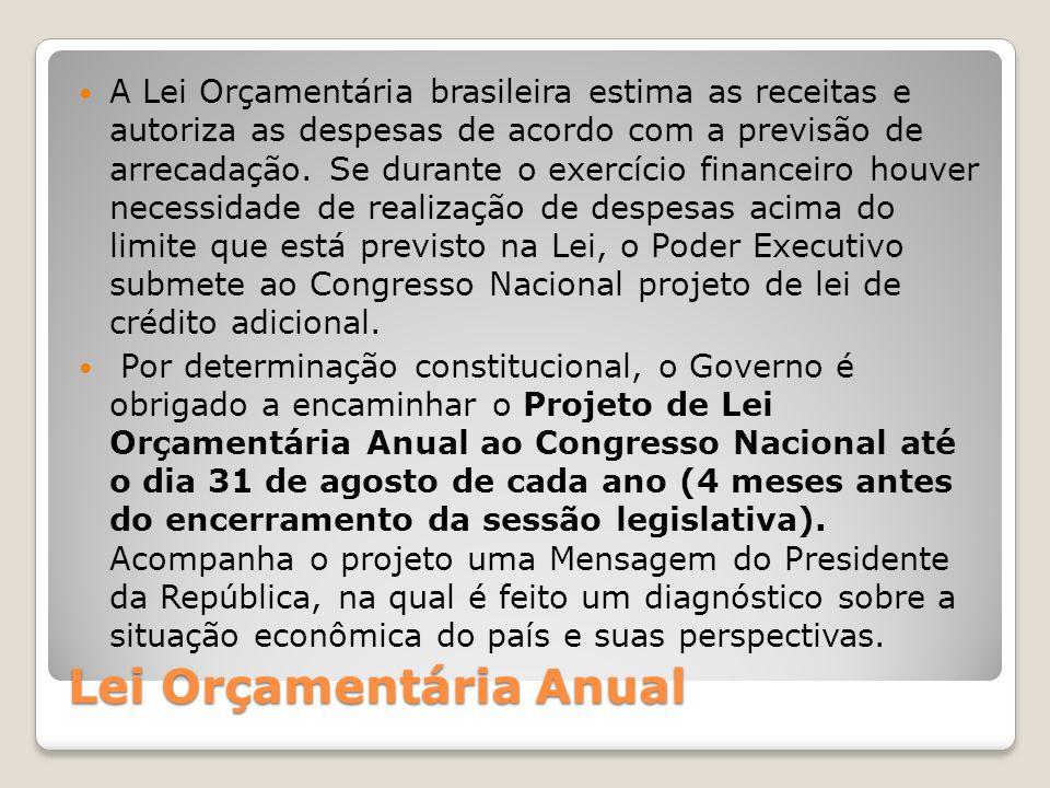 Lei Orçamentária Anual A Lei Orçamentária brasileira estima as receitas e autoriza as despesas de acordo com a previsão de arrecadação. Se durante o e