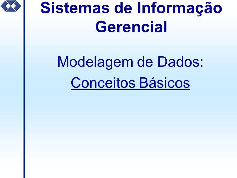 Sistemas de Informação Gerencial Modelagem de Dados: Conceitos Básicos