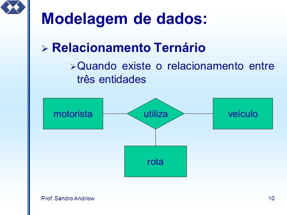 Prof. Sandro Andriow10 Modelagem de dados: Relacionamento Ternário Quando existe o relacionamento entre três entidades utiliza veículomotorista rota
