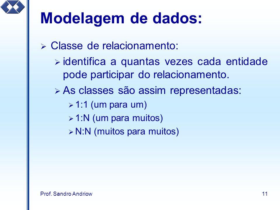 Prof. Sandro Andriow11 Modelagem de dados: Classe de relacionamento: identifica a quantas vezes cada entidade pode participar do relacionamento. As cl