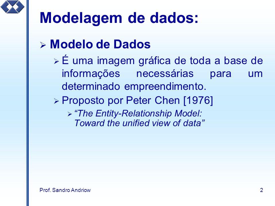 Prof. Sandro Andriow2 Modelagem de dados: Modelo de Dados É uma imagem gráfica de toda a base de informações necessárias para um determinado empreendi