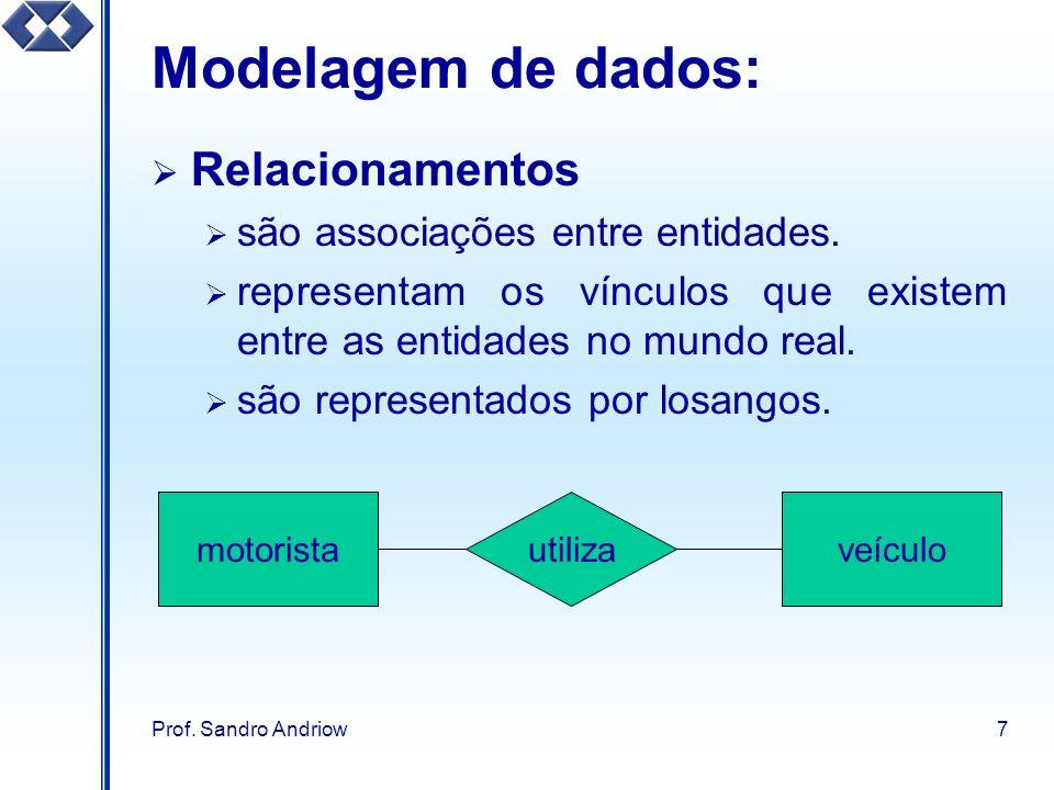 Prof. Sandro Andriow7 Modelagem de dados: Relacionamentos são associações entre entidades. representam os vínculos que existem entre as entidades no m