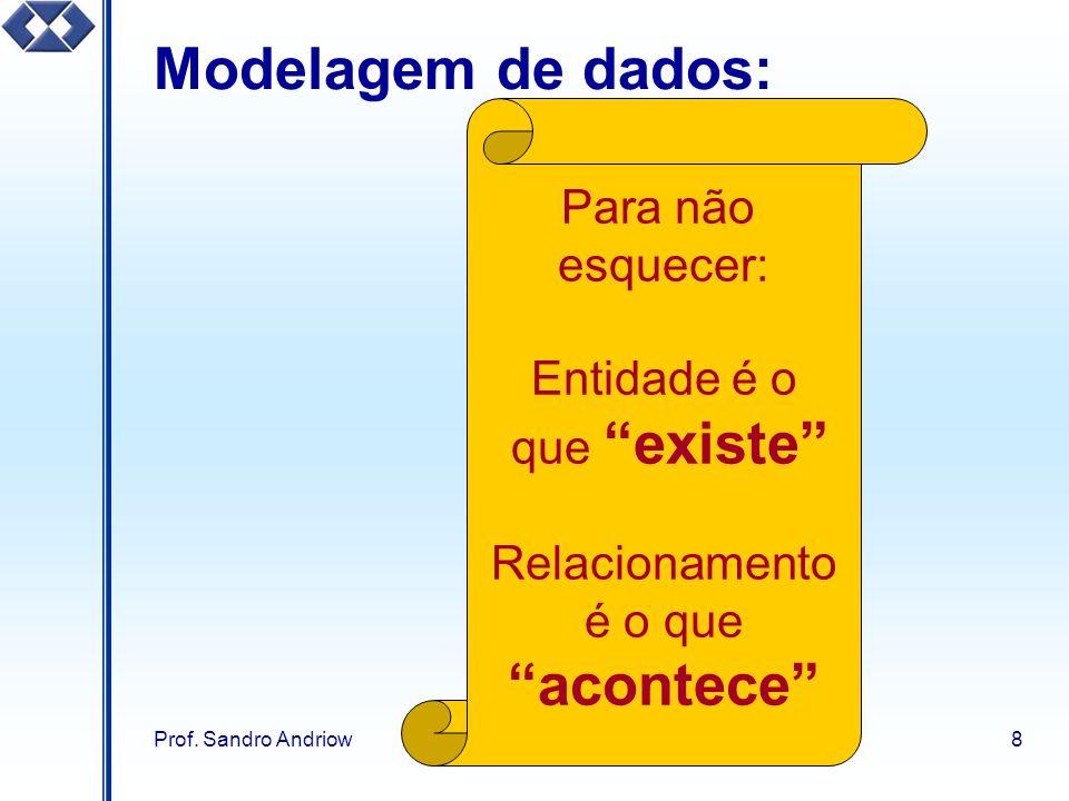 Prof. Sandro Andriow8 Modelagem de dados: Para não esquecer: Entidade é o que existe Relacionamento é o que acontece