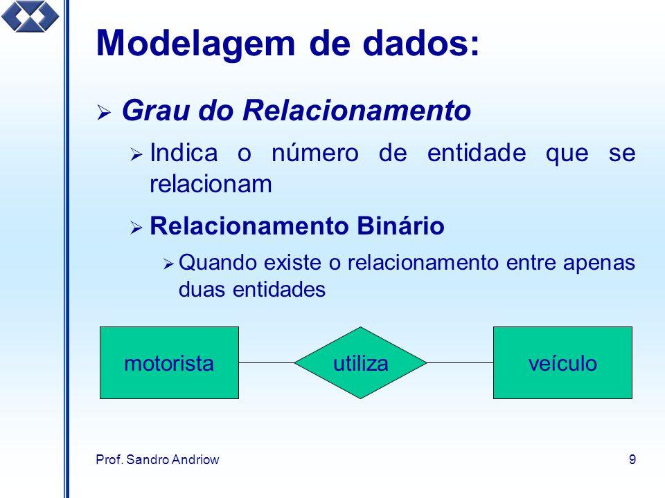 Prof. Sandro Andriow9 Modelagem de dados: Grau do Relacionamento Indica o número de entidade que se relacionam Relacionamento Binário Quando existe o