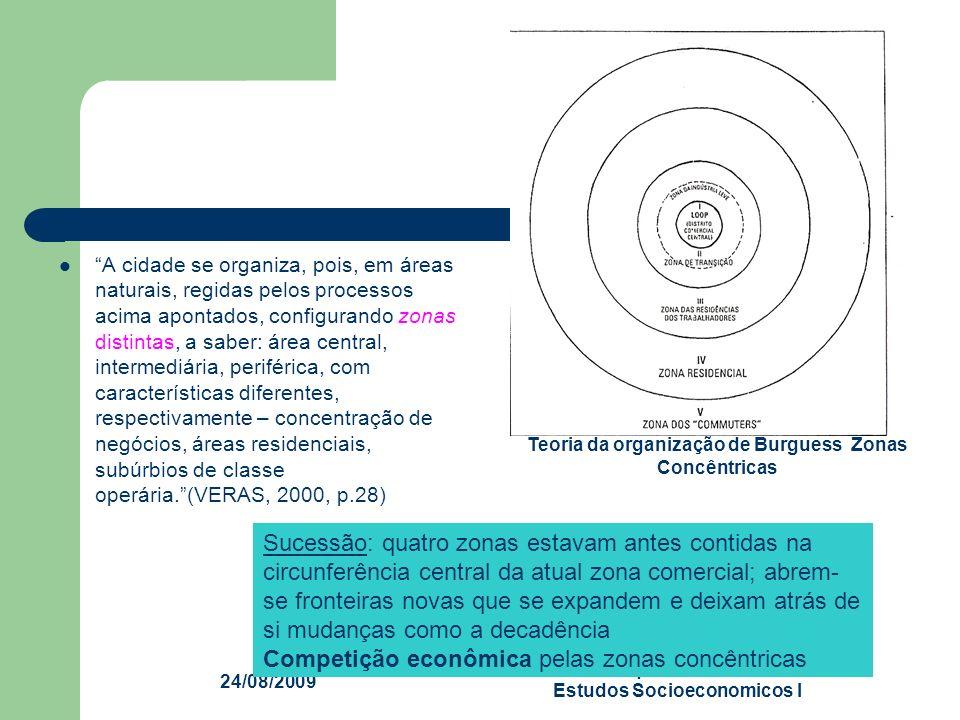 24/08/2009 Centro Universitário Franciscano Curso de Arquitetura e Urbanismo Estudos Socioeconomicos I A cidade se organiza, pois, em áreas naturais,
