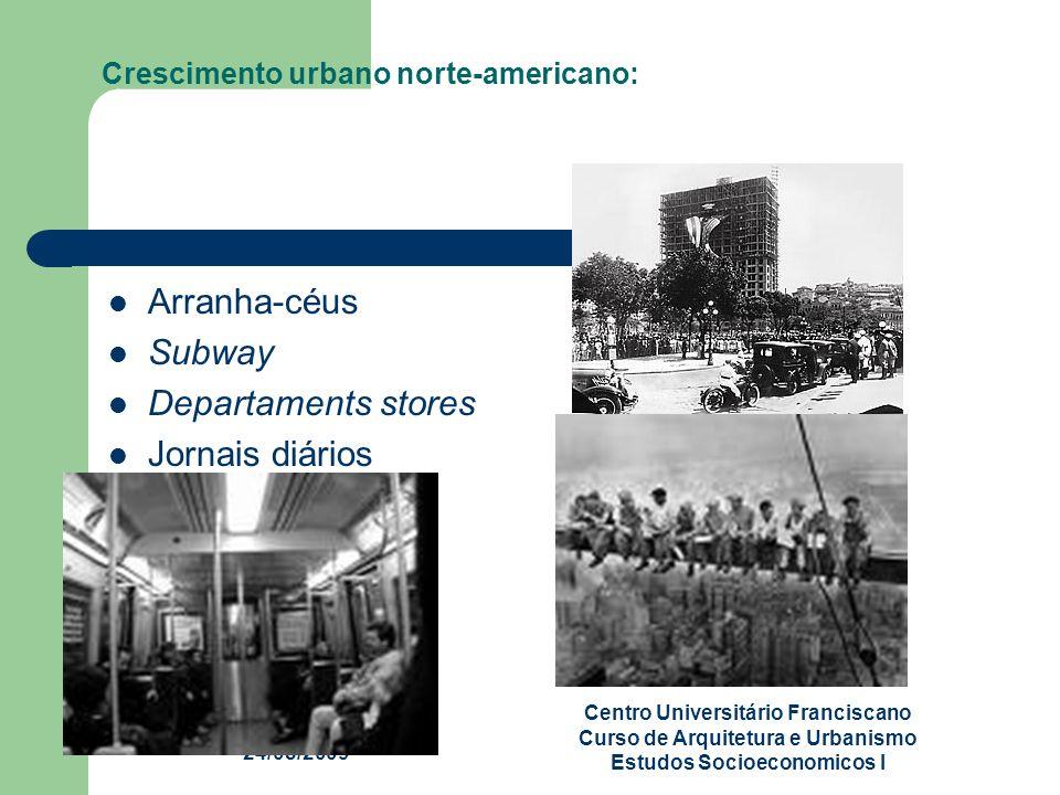 24/08/2009 Centro Universitário Franciscano Curso de Arquitetura e Urbanismo Estudos Socioeconomicos I Crescimento urbano norte-americano: Arranha-céu