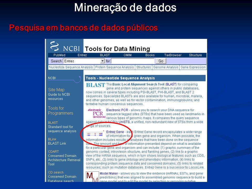 Mineração de dados Pesquisa em bancos de dados públicos