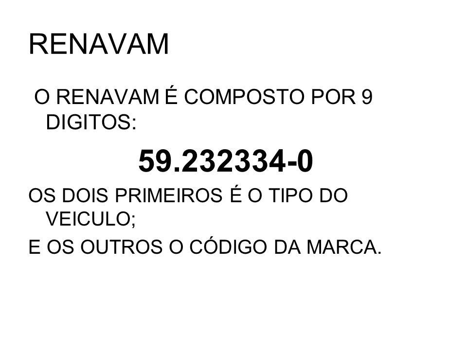 RENAVAM O RENAVAM É COMPOSTO POR 9 DIGITOS: 59.232334-0 OS DOIS PRIMEIROS É O TIPO DO VEICULO; E OS OUTROS O CÓDIGO DA MARCA.