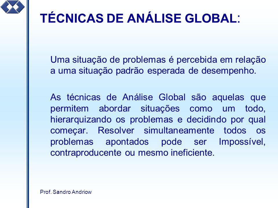 Prof. Sandro Andriow TÉCNICAS DE ANÁLISE GLOBAL : Uma situação de problemas é percebida em relação a uma situação padrão esperada de desempenho. As té