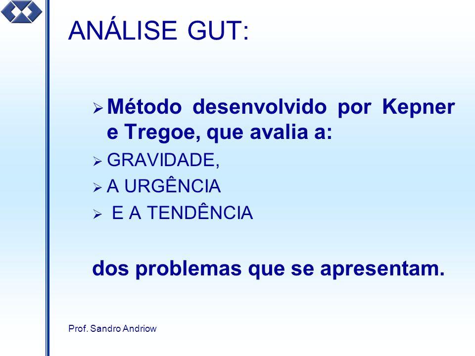 Prof. Sandro Andriow ANÁLISE GUT: Método desenvolvido por Kepner e Tregoe, que avalia a: GRAVIDADE, A URGÊNCIA E A TENDÊNCIA dos problemas que se apre