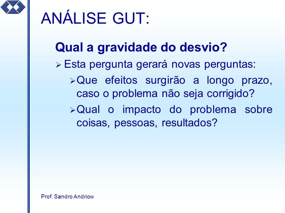 Prof. Sandro Andriow ANÁLISE GUT: Qual a gravidade do desvio? Esta pergunta gerará novas perguntas: Que efeitos surgirão a longo prazo, caso o problem
