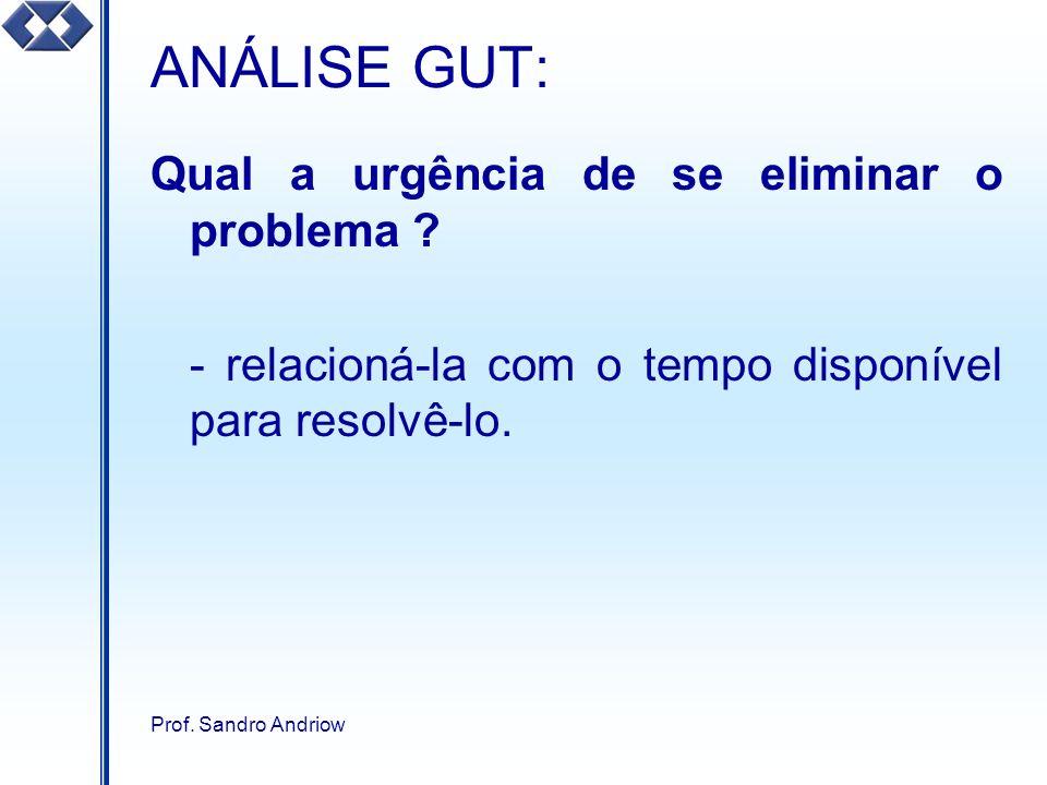 Prof. Sandro Andriow ANÁLISE GUT: Qual a urgência de se eliminar o problema ? - relacioná-la com o tempo disponível para resolvê-lo.