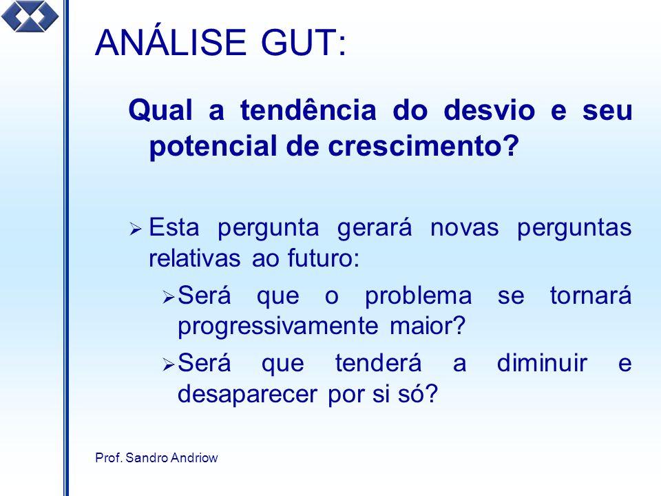 Prof. Sandro Andriow ANÁLISE GUT: Qual a tendência do desvio e seu potencial de crescimento? Esta pergunta gerará novas perguntas relativas ao futuro: