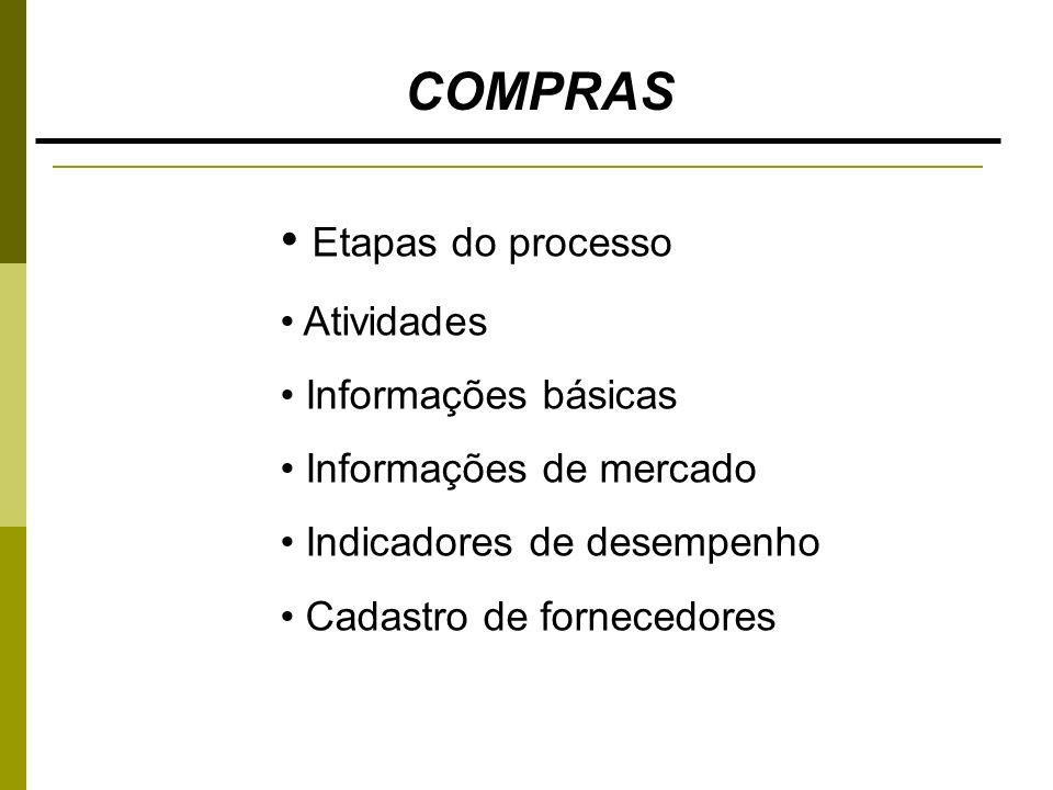 Etapas do processo Atividades Informações básicas Informações de mercado Indicadores de desempenho Cadastro de fornecedores