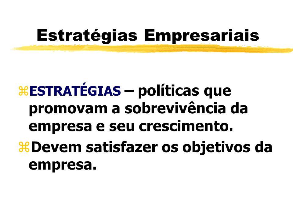 Estratégias Empresariais zESTRATÉGIAS – políticas que promovam a sobrevivência da empresa e seu crescimento. zDevem satisfazer os objetivos da empresa