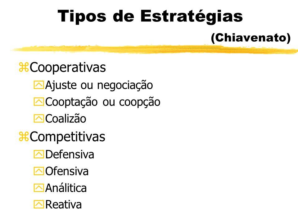Tipos de Estratégias (Chiavenato) zCooperativas yAjuste ou negociação yCooptação ou coopção yCoalizão zCompetitivas yDefensiva yOfensiva yAnálitica yR