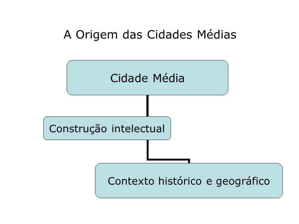 A Origem das Cidades Médias Cidade Média Contexto histórico e geográfico Construção intelectual
