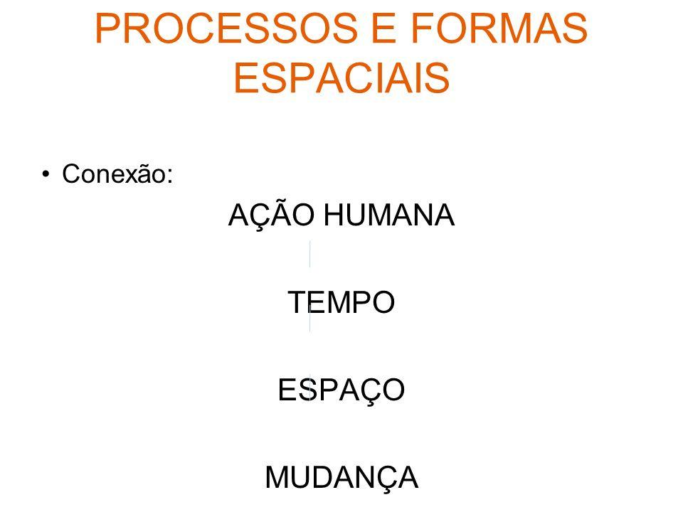 PROCESSOS E FORMAS ESPACIAIS Conexão: AÇÃO HUMANA TEMPO ESPAÇO MUDANÇA
