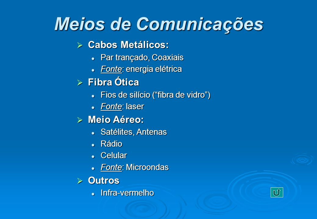 Meios de Comunicações Cabos Metálicos: Cabos Metálicos: Par trançado, Coaxiais Par trançado, Coaxiais Fonte: energia elétrica Fonte: energia elétrica